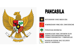 Mengenal Hakikat Nilai Sila-sila pada Pancasila