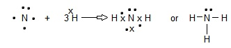 formation of NH3.