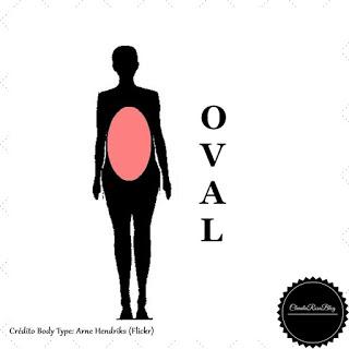 Tipo de Corpo Feminino - Oval