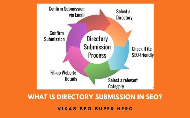 What is Directory Submission in SEO 2020 - Search Engine Optimization