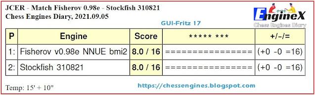 Chess Engines Diary - Tournaments 2021 - Page 12 2021.09.05.MatchFisherovStockfish.15_10