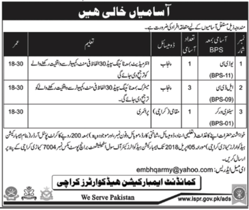 Jobs in Pak Army 2018 for UDC, LDC at Commandant Embarkation Headquarters Karachi