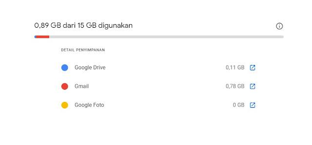 3 Tips Mengatasi Ruang Penyimpanan Google Drive Penuh