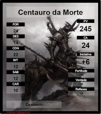 Centauro da Morte
