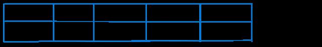 Bilangan kuantum azimuth/orbital (l)
