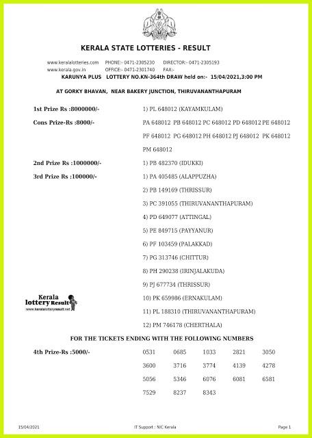 Kerala Lottery Result Today Live 15.04.2021 | Karunya Lottery Result KN 364 Lottery Result