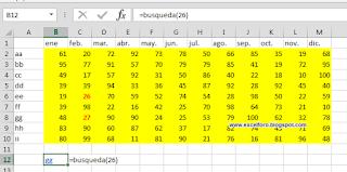 VBA: Buscar un valor aproximado en un rango en Excel.