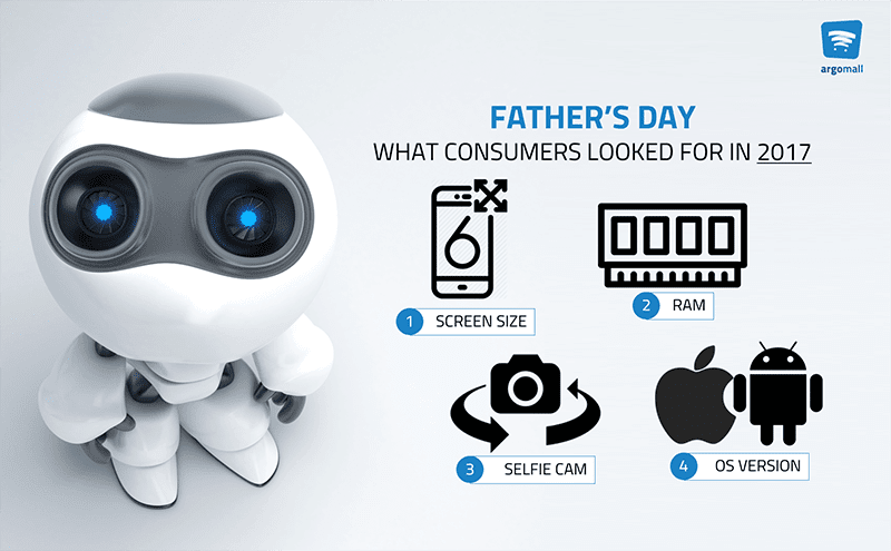 Argomall releases data that shows what are the smartphones that Fathers want