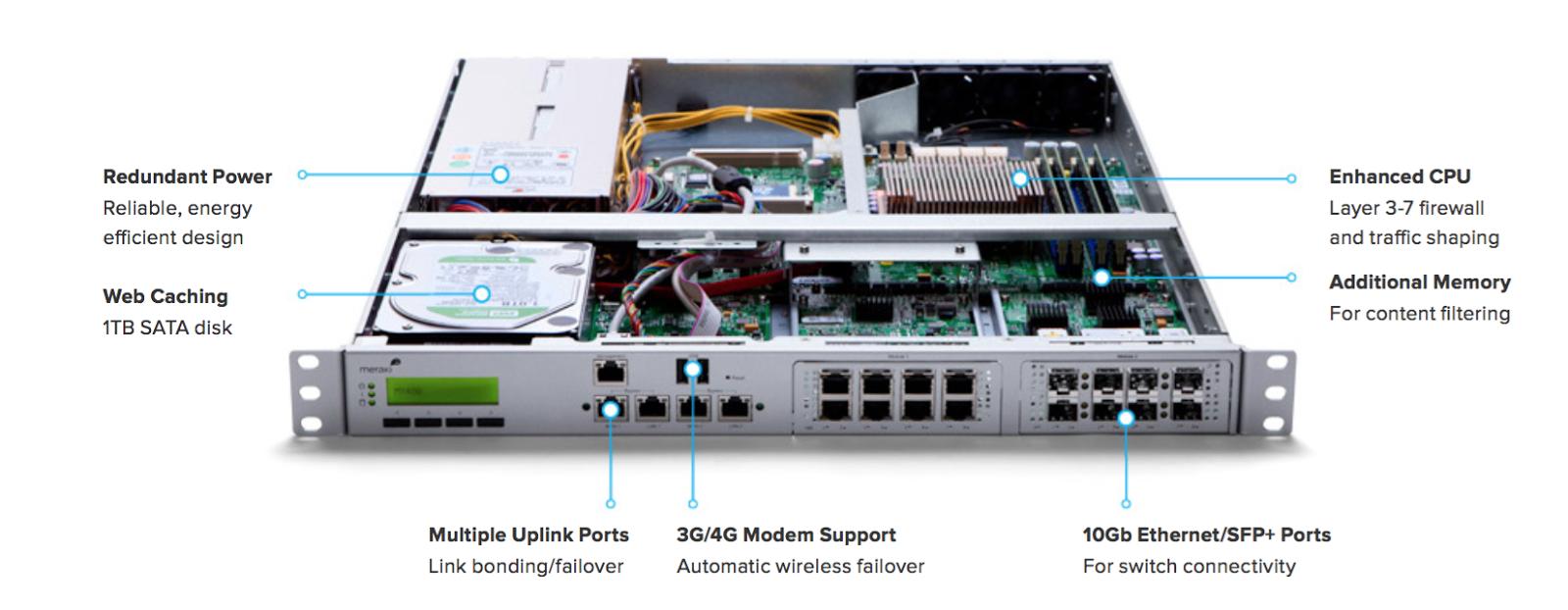 Inderdeep Singh Lll 3 5 Macsec On Catalyst 3750x Series Switch Configuration Example Cisco Fig 11 Meraki Mx Security Appliances