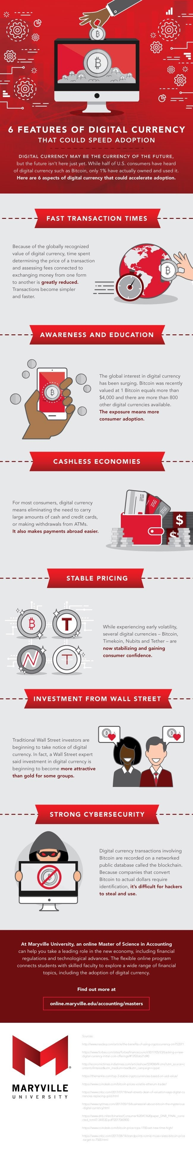 Digital currency features that can speed up adoption #infographic