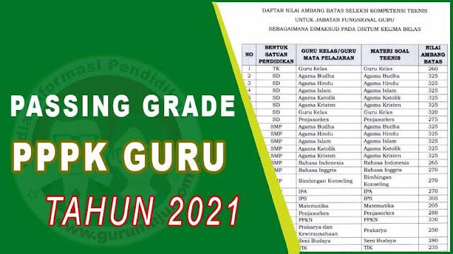 Passing Grade PPPK Guru Tahun 2021