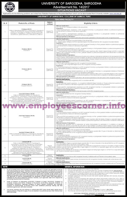 Teaching Faculty Jobs in University of Sargodha Jobs 2018