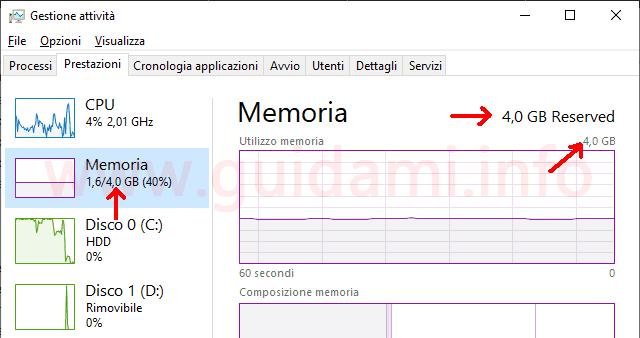 Windows 10 Gestione attività scheda Processi dettaglio quantità memoria RAM installata