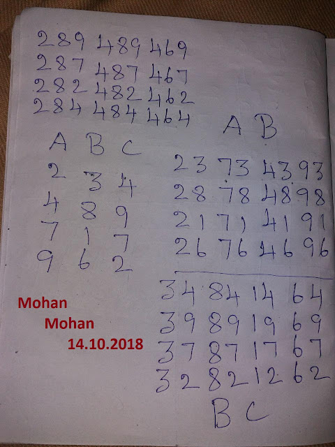 Kerala lottery guessing today POURNAMI RN-361 on 14.10.2018 by Mohan Mohan