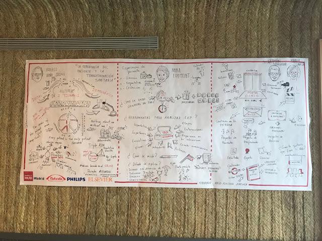 Experencia de paciente Visual Thinking Graphic Recording en #C4PE