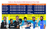 India vs. New Zealand 2020 Schedule & Time Table, India tour of New Zealand 2020, IND vs. NZ series 2020 fixture, india team squad for New Zealand, match timing, live streaming, live score, icc cricket calendar 2020, t20 cricket schedule, odi schedule, india 2020 schedule, New Zealand vs India 2020 schedule, cricket schedule, team player list, Indian cricket team, venue place, match detail, date & time, India team squad for new Zealand, India Vs. New Zealand Cricket series 2020,   India tour for New Zealand 2020 Schedule & Time Table  #INvNZ2020 #Cricket #India #NewZealand