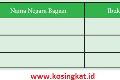 Kunci Jawaban IPS Kelas 9 Halaman 48 Aktivitas Kelompok