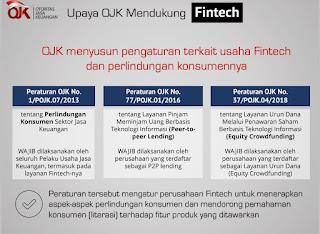 OJK terkait Peraturan Fintech dan Perlindungan konsumen