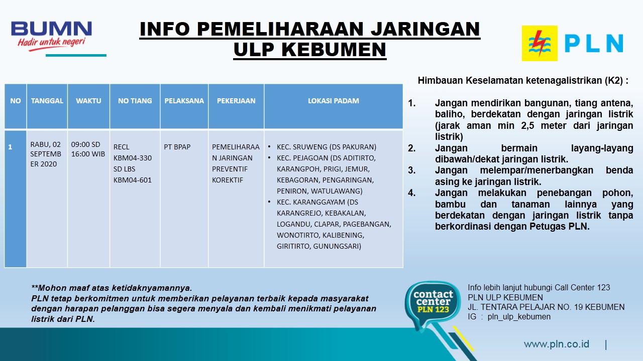 Berikut Jadwal Pemadaman Listrik di Kebumen Rabu 2 September 2020