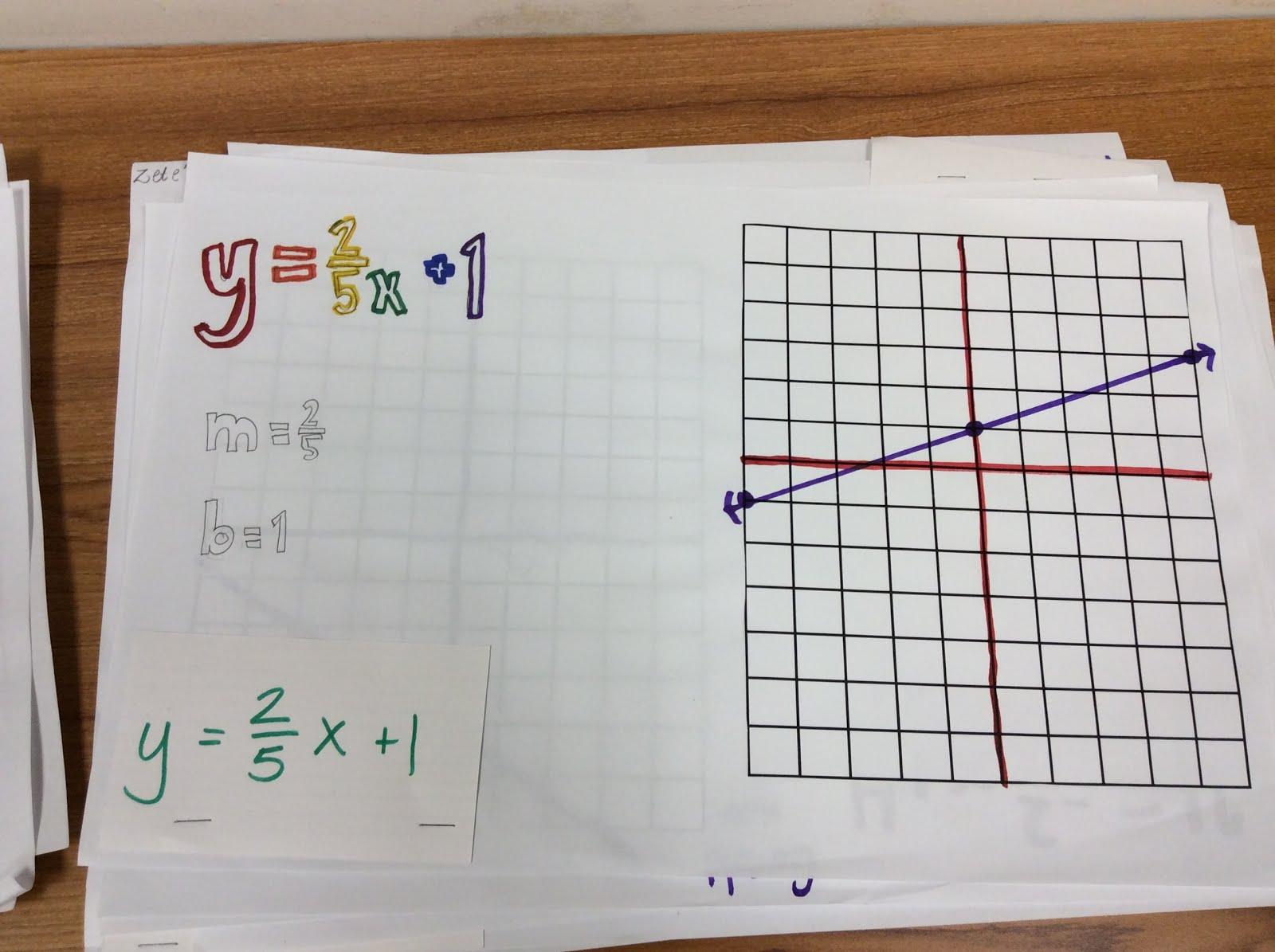 Simplifying Radicals Worksheet Jmap