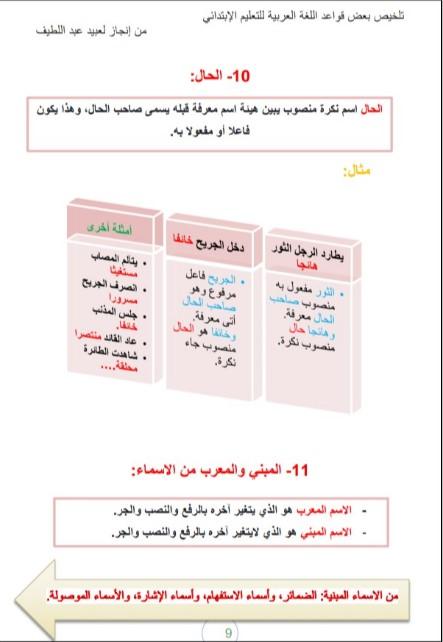 دروس العربية الخامس, دروس العربية الرابع, ملخصات العربية الخامس, ملخصات العربية الرابع,