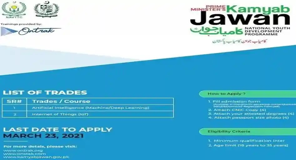 GoP Re-Opens the Applications for Kamyab Jawan
