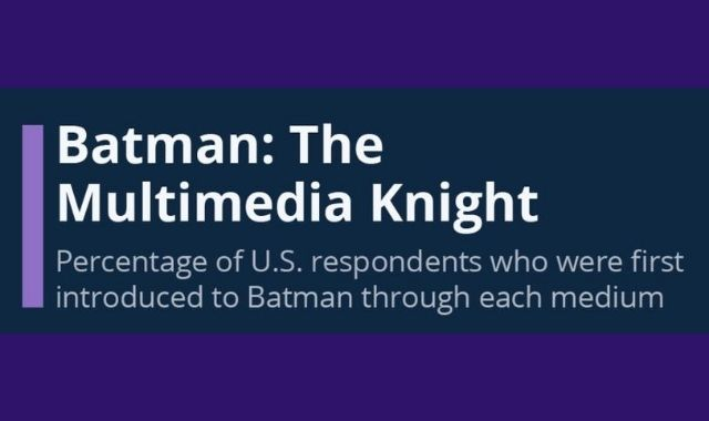 How Americans Became First-time Batman Fans