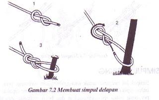 Simpul Dasar yang Harus Diketahui Pendaki Gunung
