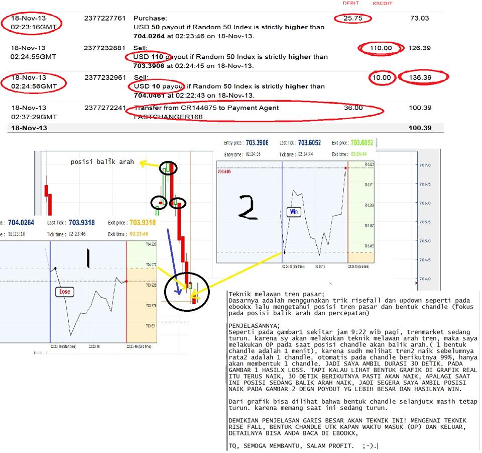 Trik Rahasia Trading di Binary 99% PASTI PROFIT ! - Gratis ...