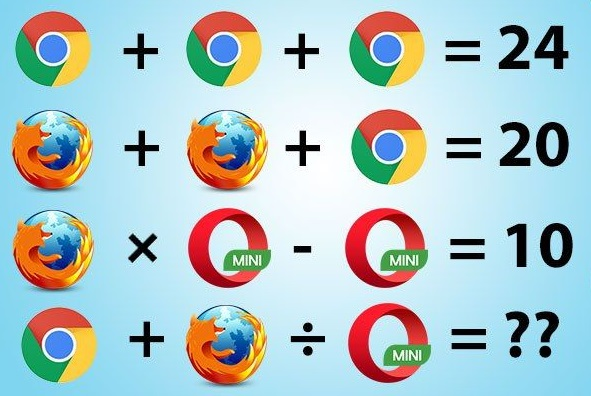 Simple Math Internet Browser Quiz