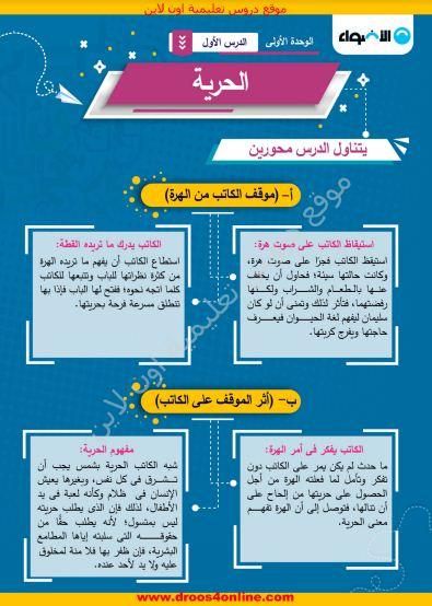 مذكرة لغة عربية من كتاب الأضواء للصف الأول الإعدادى الترم الأول 2022