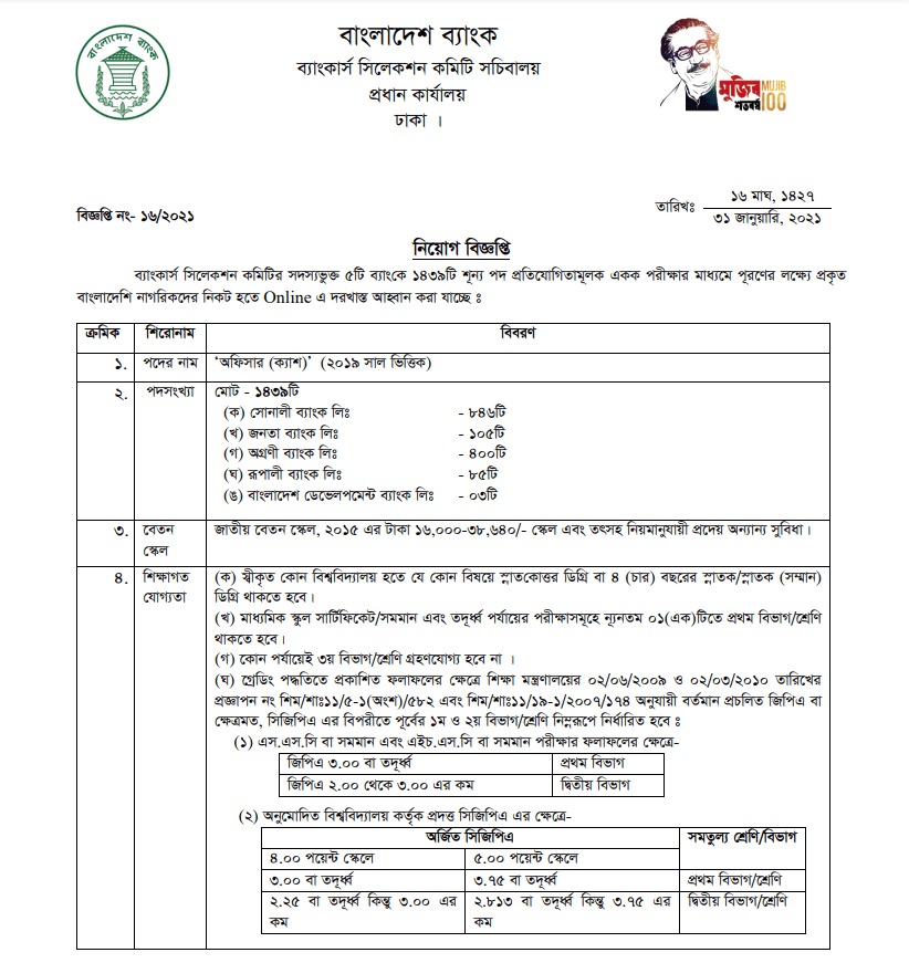 Bangladesh Bank Job Circular February 2021