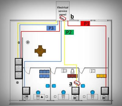 اختراق-الحواسيب-المعزولة-عبر-خطوط-الطاقة-PowerHammer