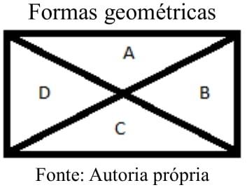 Formas geométricas 2
