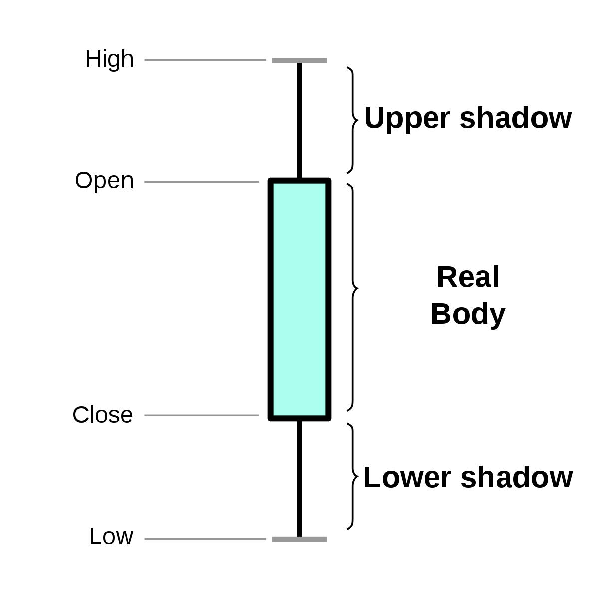 Binary options candlestick patterns sinhala