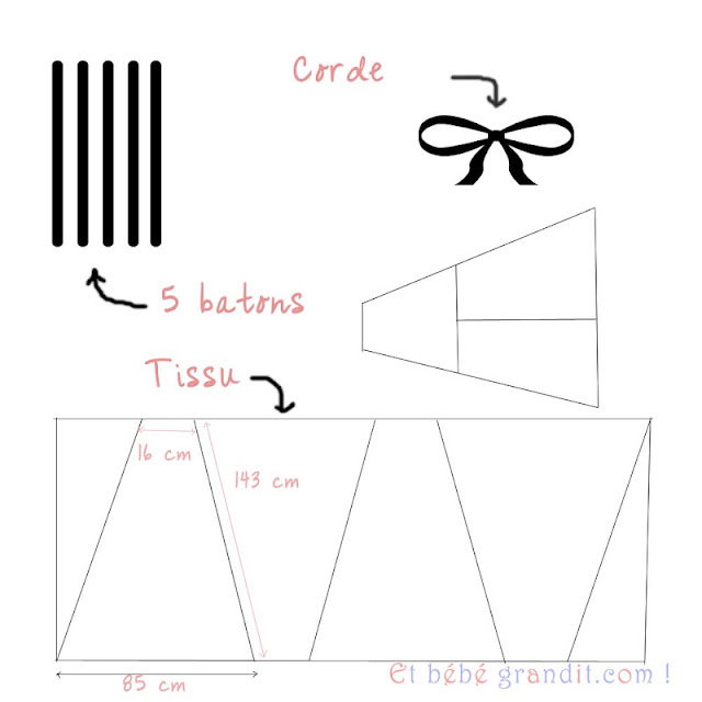 comment construire un tipi et b b grandit en unschooling. Black Bedroom Furniture Sets. Home Design Ideas