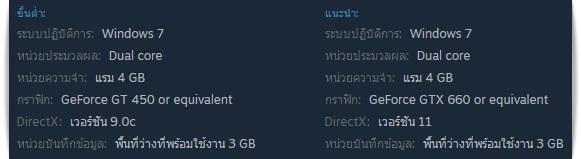 โหลดเกมใหม่ 2016 Zerogameth