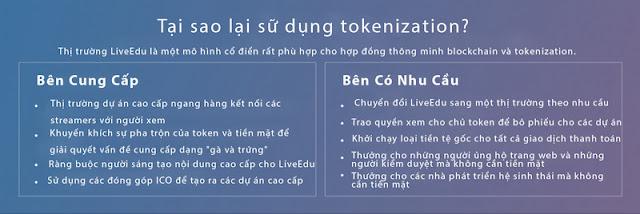 Dự án ICO LiveEdu - Blockchain trong nền tảng giáo dục