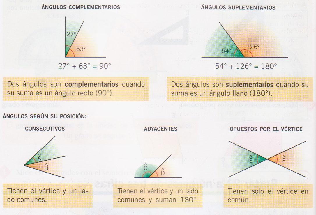 140 Pekemáticas Geometría Geometry Math4kids Ideas Math Activities Teaching Math Math For Kids