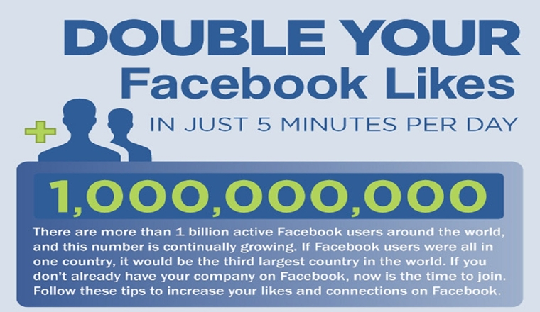 How to Double Your Facebook Likes #Infographic