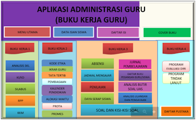 Download Aplikasi Buku Kerja Guru