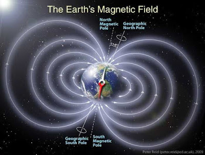 Earth's North Magnetic Pole Shifting