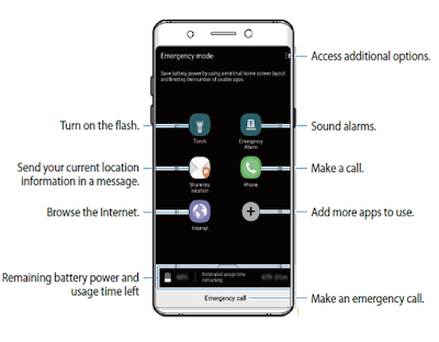 Samsung Galaxy S8 Emergency Mode