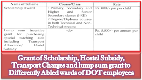 grant-of-scholarship-hostel-subsidy-pwds-wards-of-dot-employees