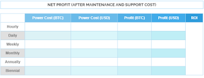 Best LiteCoin Mining Prediction Cost