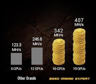kecepatan hasrate dalam mining bitcoin