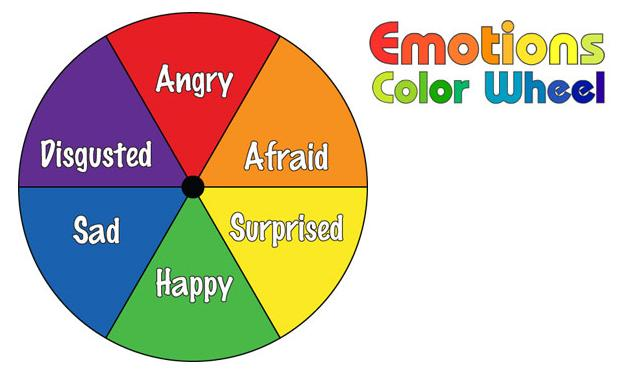 In Creating This Color Wheel Emotions Were First Divided Into Six General Categories And Assigned Colors