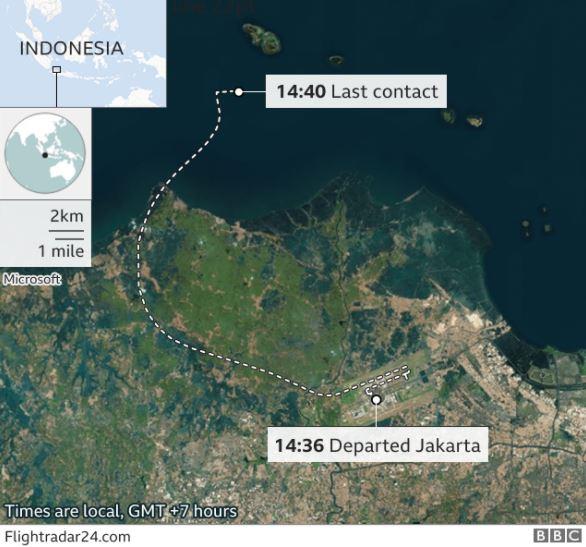 The path of Sriwijaya Air Flight SJ-182 before it went missing