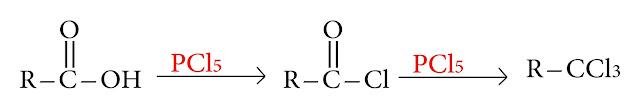 تحضير الهاليدات العضوية من الحموض الكربوكسيلية
