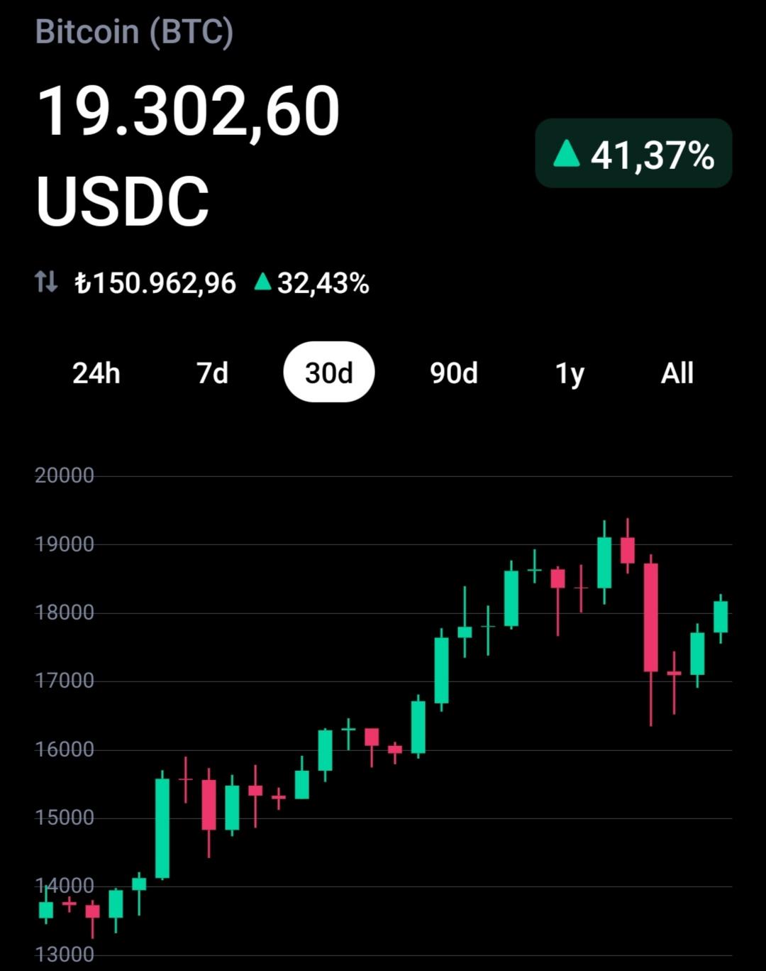 trebam li dobiti i3 za trgovanje kripto ulaganje u bitcoin gra